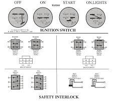 cub cadet 2186 wiring diagram wiring diagram basic cub cadet ignition switch wiring diagram wiring diagrams lolapparent dead short in wiring kills tractor