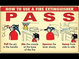 Types Of Fire Extinguisher And How To Use Fire Extinguisher In Hindi