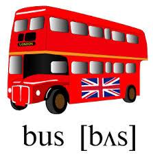 Just call to_p on a string. Phonetic Transcription Of English Words Ipa Translator Ipa Transcription English
