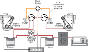 blue sea switch wiring diagram facbooik com Blue Sea Systems Battery Switch Wiring Diagram start lockout for two engines blue sea systems Dual Battery Switch Wiring Diagram