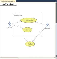 use case diagrams in visual studio   wrox blogsbasic use case diagram