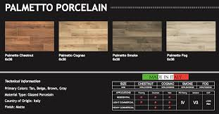 epic pei rating for porcelain tile y68 on simple home decor arrangement ideas with pei rating