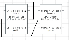 curiously small audio switch 5 steps picture of dual dpdt switch png