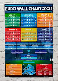 Euro 2021 Football Laminated Tournament Fixtures Wall Chart Kit With Pen &  Stickers