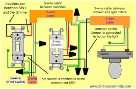 gorgeous leviton 3 way dimmer switch wiring diagram inspiring leviton single pole 3 way switch at Leviton 3 Way Wiring Diagram