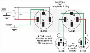 220 plug wiring diagram new wiring diagram receptacle copy 220v wiring diagram for 220 outlet 220 plug wiring diagram beautiful rv gfci wiring diagram wiring diagrams schematics of 220 plug wiring