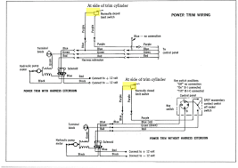 yamaha outboard motor wiring diagram electrical tilt trim harness yamaha outboard motor wiring diagram electrical tilt trim harness johnson evinrude ical diagrams wir full size archived and switch manual boat power relay