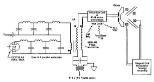 electrical block diagram list wiring diagram long block diagram electrical engineering wiring diagram list block diagram of the electrical circuits scientific diagram