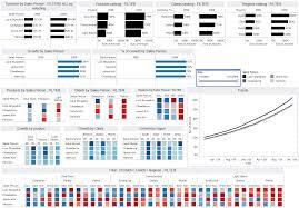 Financial Analysis Of Microsoft Financial Data Analysis Microsoft Excel Hcs 577