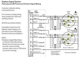 pennsy position light signals n and z scales therailwire do you know of any customers that have successfully interconnected your alkem prr circuit board a digitrax se8c signal decoder smbk signal mast base