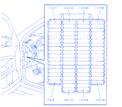 volvo v70 fuse box diagram volvo wiring diagrams online