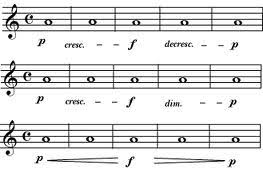 Image result for dynamic markings music