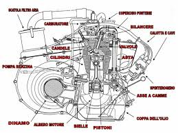 fiat 500 engine schematic diagram fiat pinterest fiat 2015 fiat 500 wiring diagram at 2012 Fiat 500 Starting Wiring Diagram