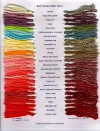 Kool Chart How To Dye Alpaca Fiber With Kool Aid Kool Aid Hair Kool