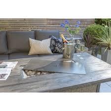 Kettler Palma Corner Set With Firepit Table Whitewash