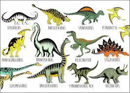 Dinosaur Name Chart Large 50cm X 70cm In 2019 Dinosaur