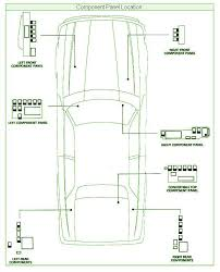 1995 infiniti j30 fuse box diagram image details jaguar xjs 1995 fuse box diagram