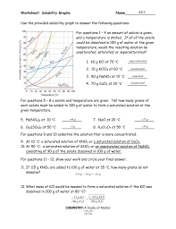 Reading A Solubility Chart Worksheet Solubility Graphs Name______________ Chemistry
