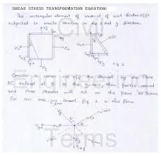 strain gauge equation derivation tessshlo