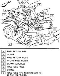 traverse fuel filter wiring diagram traverse fuel filter