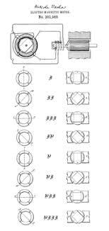 ac motor drawing from u s patent 381968 illustrating principle of tesla s alternating current motor