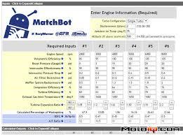Turbo Tech Size Matters Part 2 Motoiq
