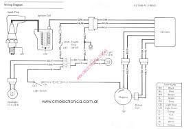 yamaha 200 blaster wiring diagram webtor me electric atv wiring diagram furthermore yamaha blaster for 200