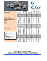 Pg Cable Gland Size Chart Pg Gland