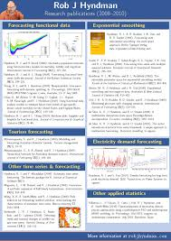 Research Poster Templates Organization Chart Template