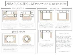 bedroom rug sizing size for king bed placement ideas area under dimensions guide to