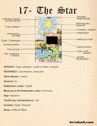 The state or territory issued birth certificate is a secure a4 paper document, generally listing: The Star Tarot Card Meaning