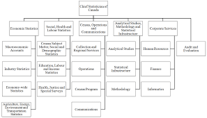 Chapter 2 1 Organizational Structure And Matrix Management