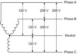 240v 3 phase delta wiring diagram excavator parts and images 3 phase 208v to 240v wiring diagram 3