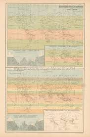 Zoological Chart Antique Map Black 1865