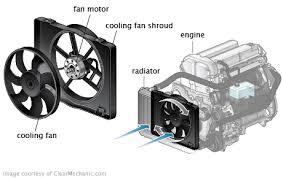 radiator fan motor replacement cost repairpal estimate 02 Lexus Cooling Fans Schematic radiator fan motor replacement 02 Lexus SC430