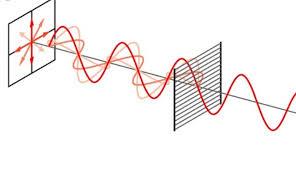 Quantum Venn Diagram Paradox Optics Why Is The Quantum Venn Diagram Paradox Considered A