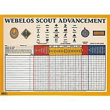 Webelos Attendance Chart 35 Judicious Boy Scout Progression Chart