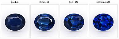 Sapphire Color Chart Blue Sapphire Quality Comparison Chart The Natural