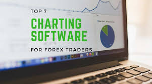 Top 7 Forex Charting Software Essential Help For New Forex