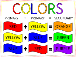 Basic Paint Color Mixing Chart Color Mixing With Mouse Paint Lesson Plan Education Com