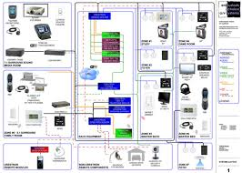 Small Picture Technical Services Avsise System Solution