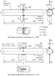 Circular Hollow Section Connection Design Branch Plate To Circular Hollow Structural Section