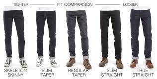 Skinny Slim Straight Slim Taper True Straight Selvage Fit