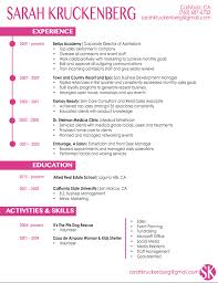 Resume Samples For Estheticians Enchanting Sample Resume Medical