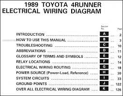 1989 toyota 4runner wiring diagram 1989 wiring diagrams