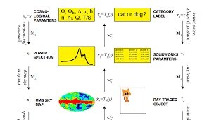 Deep Neural Network The Extraordinary Link Between Deep Neural Networks And The