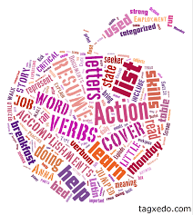 Action Verb List For Resumes And Cover Letters Fearsome Action Verbs Fore Writing Tips Career Changees Template 40