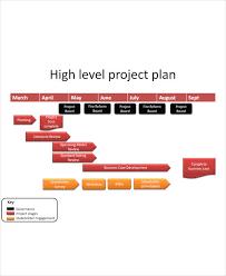 10 High Level Project Plan Templates Pdf Free Premium