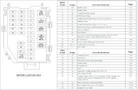 2000 kenworth w900 fuse diagram custom wiring diagram \u2022 1984 kenworth w900 wiring diagram kenworth w900 fuse diagram trusted wiring diagrams rh kroud co kenworth fuse panel wiring diagram kenworth
