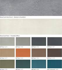 Metallic Paint Boero Usa